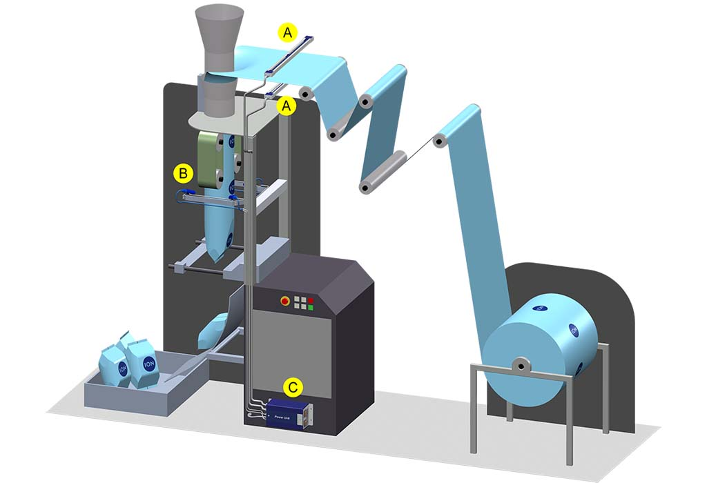 Запечатывающее устройство Vertical Form, Fill and Seal Machine_simco-ion.tech_01.jpg